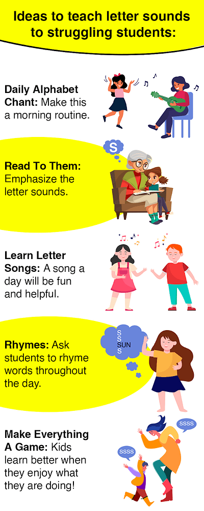 Ideas to teach letter sounds